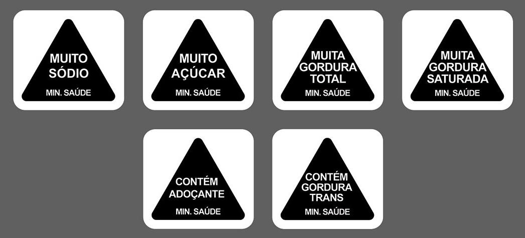 nova rotulagem triangulo